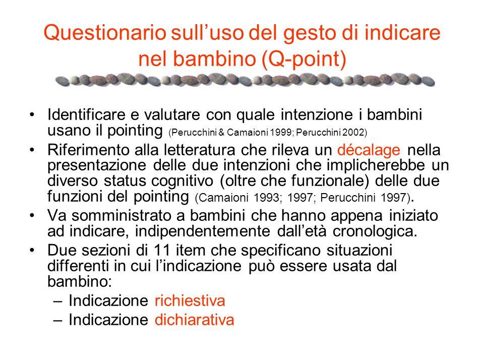 Questionario sull'uso del gesto di indicare nel bambino (Q-point) Identificare e valutare con quale intenzione i bambini usano il pointing (Perucchini