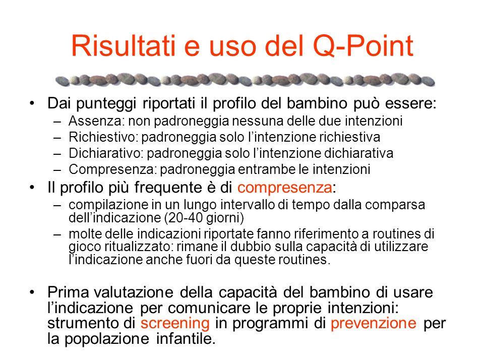 Risultati e uso del Q-Point Dai punteggi riportati il profilo del bambino può essere: –Assenza: non padroneggia nessuna delle due intenzioni –Richiest