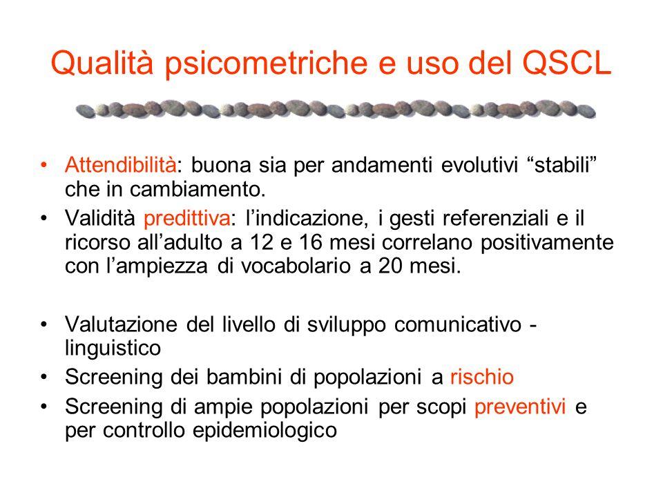 """Qualità psicometriche e uso del QSCL Attendibilità: buona sia per andamenti evolutivi """"stabili"""" che in cambiamento. Validità predittiva: l'indicazione"""