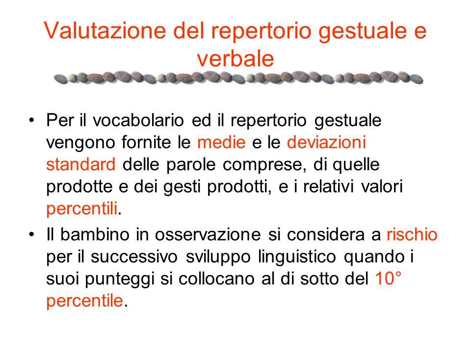 Valutazione del repertorio gestuale e verbale Per il vocabolario ed il repertorio gestuale vengono fornite le medie e le deviazioni standard delle par
