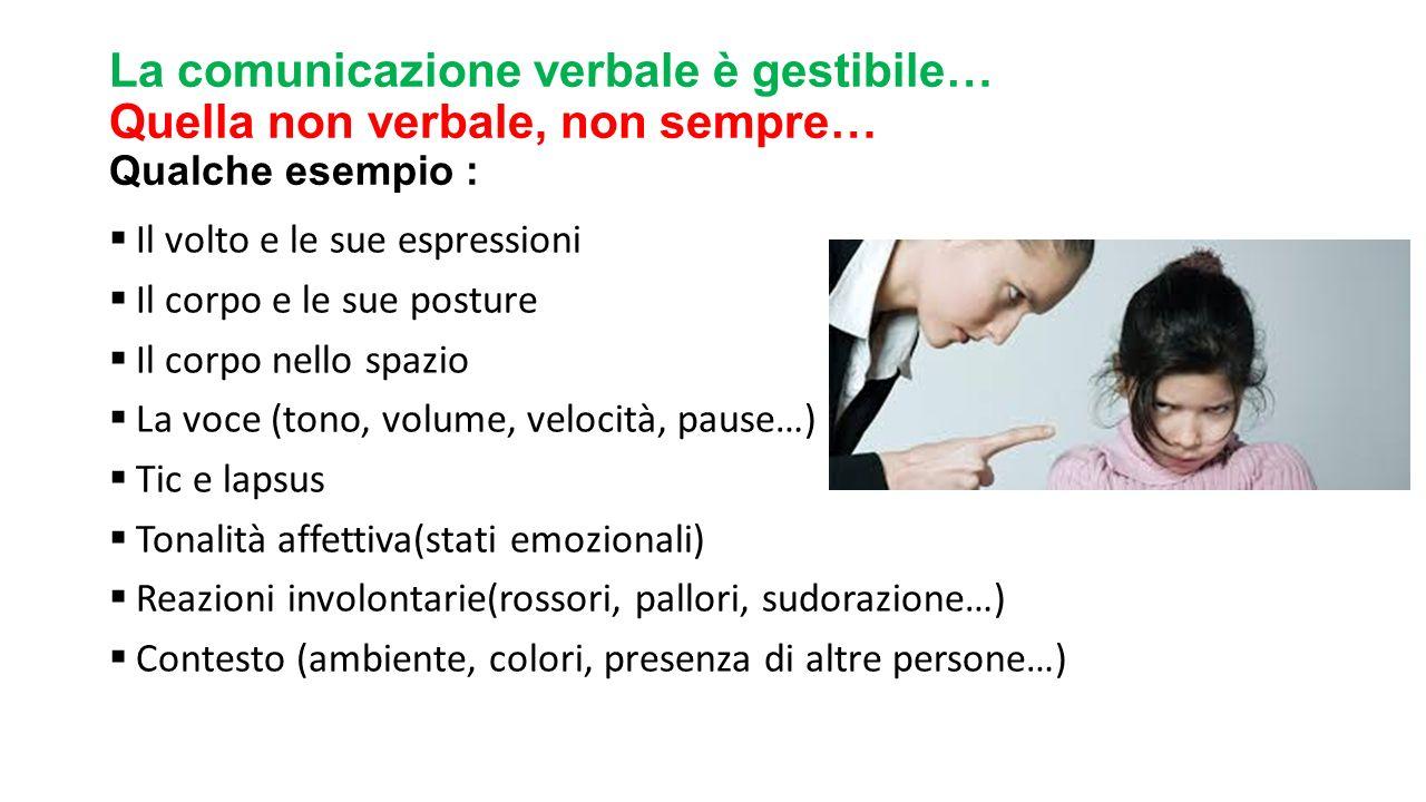 La comunicazione verbale è gestibile… Quella non verbale, non sempre… Qualche esempio :  Il volto e le sue espressioni  Il corpo e le sue posture 
