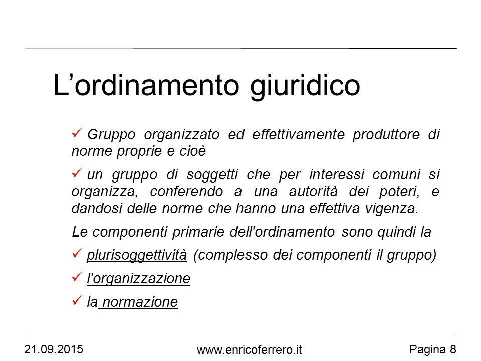 21.09.2015 Pagina 9 www.enricoferrero.it L'ordinamento giuridico E' un complesso organico di norme che regolano: l'organizzazione dello Stato i rapporti giuridici della comunità a cui si riferisce