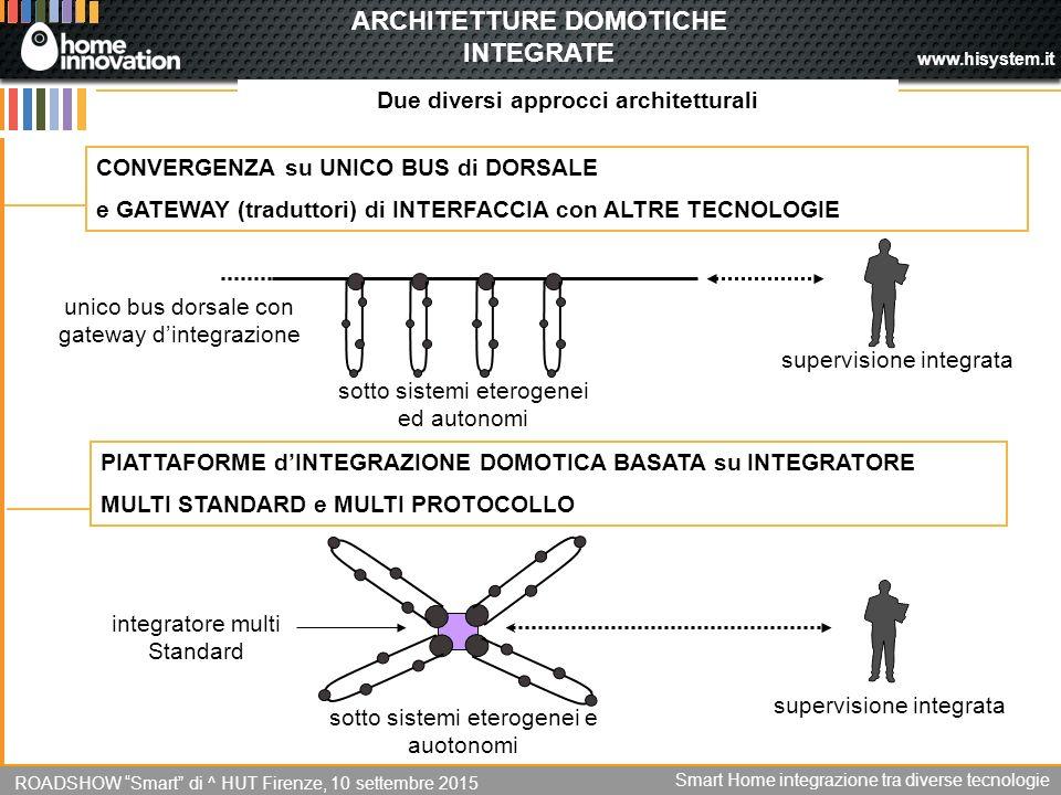 www.hisystem.it ARCHITETTURE DOMOTICHE INTEGRATE CONVERGENZA su UNICO BUS di DORSALE e GATEWAY (traduttori) di INTERFACCIA con ALTRE TECNOLOGIE PIATTAFORME d'INTEGRAZIONE DOMOTICA BASATA su INTEGRATORE MULTI STANDARD e MULTI PROTOCOLLO Due diversi approcci architetturali ROADSHOW Smart di ^ HUT Firenze, 10 settembre 2015 Smart Home integrazione tra diverse tecnologie unico bus dorsale con gateway d'integrazione sotto sistemi eterogenei ed autonomi supervisione integrata integratore multi Standard supervisione integrata sotto sistemi eterogenei e auotonomi