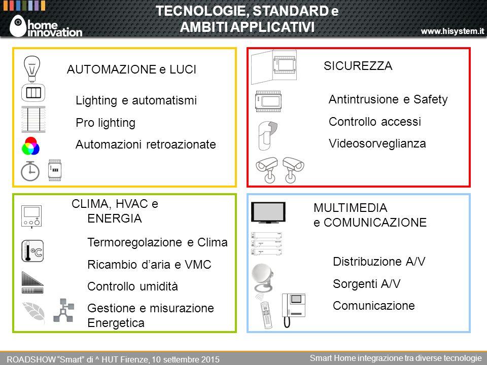 www.hisystem.it AUTOMAZIONE e LUCI Lighting e automatismi Pro lighting Automazioni retroazionate Termoregolazione e Clima Ricambio d'aria e VMC Controllo umidità Gestione e misurazione Energetica CLIMA, HVAC e ENERGIA SICUREZZA Antintrusione e Safety Controllo accessi Videosorveglianza Distribuzione A/V Sorgenti A/V Comunicazione MULTIMEDIA e COMUNICAZIONE TECNOLOGIE, STANDARD e AMBITI APPLICATIVI ROADSHOW Smart di ^ HUT Firenze, 10 settembre 2015 Smart Home integrazione tra diverse tecnologie