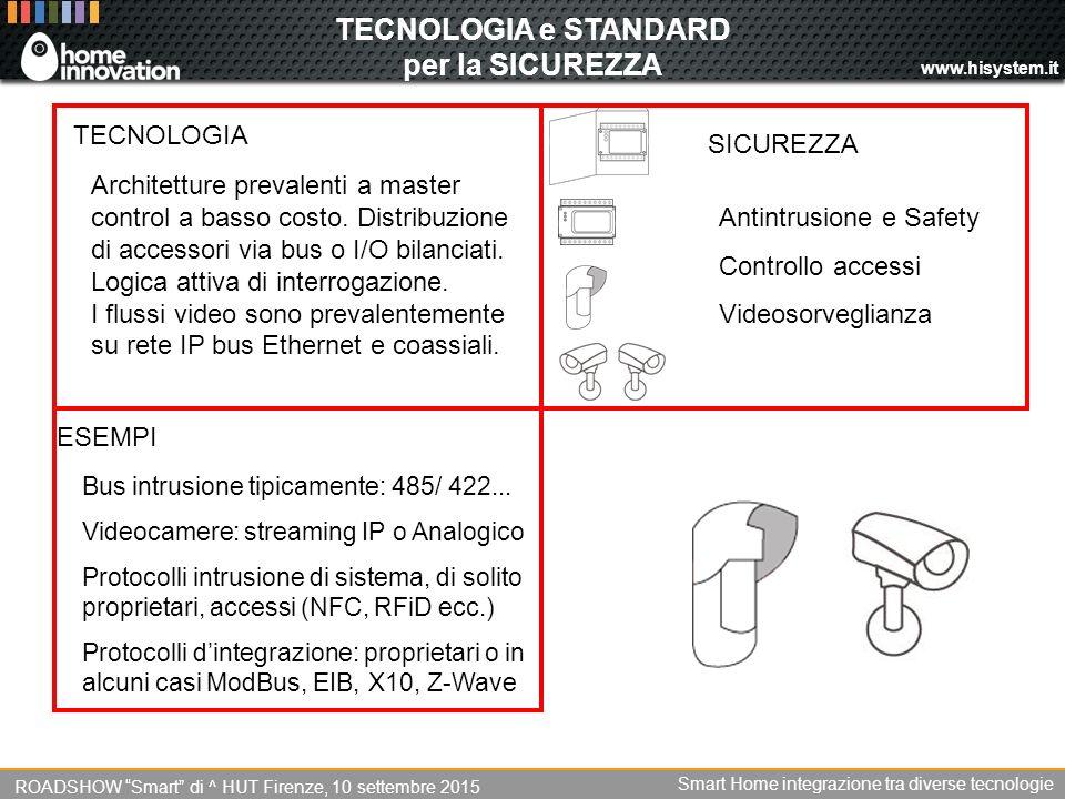 www.hisystem.it TECNOLOGIA e STANDARD per la SICUREZZA Architetture prevalenti a master control a basso costo.