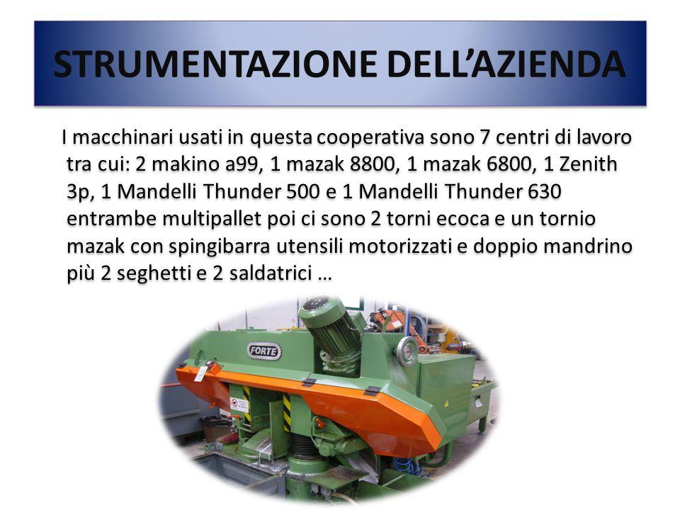 STRUMENTAZIONE DELL'AZIENDA I macchinari usati in questa cooperativa sono 7 centri di lavoro tra cui: 2 makino a99, 1 mazak 8800, 1 mazak 6800, 1 Zeni