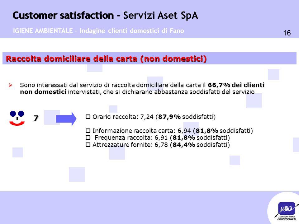 Customer satisfaction 16 Customer satisfaction - Servizi Aset SpA Raccolta domiciliare della carta (non domestici) 7  Sono interessati dal servizio di raccolta domiciliare della carta il 66,7% dei clienti non domestici intervistati, che si dichiarano abbastanza soddisfatti del servizio o Orario raccolta: 7,24 (87,9% soddisfatti) o Informazione raccolta carta: 6,94 (81,8% soddisfatti) o Frequenza raccolta: 6,91 (81,8% soddisfatti) o Attrezzature fornite: 6,78 (84,4% soddisfatti) IGIENE AMBIENTALE - Indagine clienti domestici di Fano