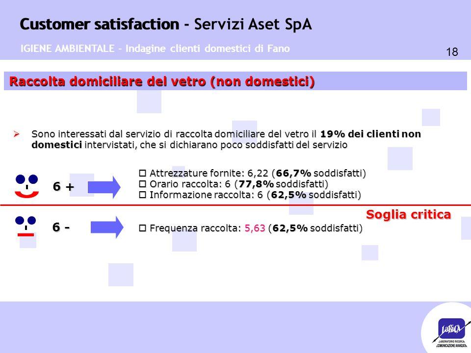 Customer satisfaction 18 Customer satisfaction - Servizi Aset SpA Raccolta domiciliare del vetro (non domestici) 6 +  Sono interessati dal servizio di raccolta domiciliare del vetro il 19% dei clienti non domestici intervistati, che si dichiarano poco soddisfatti del servizio o Attrezzature fornite: 6,22 (66,7% soddisfatti) o Orario raccolta: 6 (77,8% soddisfatti) o Informazione raccolta: 6 (62,5% soddisfatti) o Frequenza raccolta: 5,63 (62,5% soddisfatti) IGIENE AMBIENTALE - Indagine clienti domestici di Fano 6 - Soglia critica
