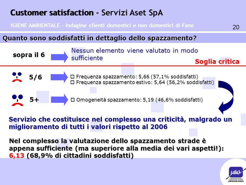 Customer satisfaction 20 Customer satisfaction - Servizi Aset SpA o Frequenza spazzamento: 5,66 (57,1% soddisfatti) o Frequenza spazzamento estivo: 5,64 (56,2% soddisfatti) Quanto sono soddisfatti in dettaglio dello spazzamento.