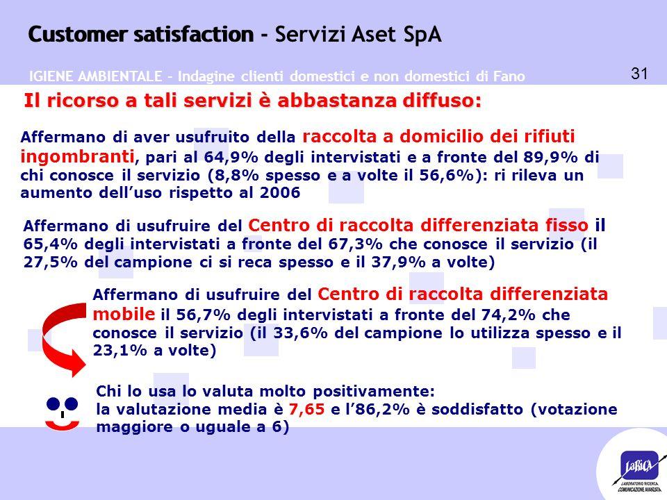 Customer satisfaction 31 Customer satisfaction - Servizi Aset SpA Il ricorso a tali servizi è abbastanza diffuso: Affermano di usufruire del Centro di raccolta differenziata mobile il 56,7% degli intervistati a fronte del 74,2% che conosce il servizio (il 33,6% del campione lo utilizza spesso e il 23,1% a volte) Affermano di usufruire del Centro di raccolta differenziata fisso il 65,4% degli intervistati a fronte del 67,3% che conosce il servizio (il 27,5% del campione ci si reca spesso e il 37,9% a volte) Affermano di aver usufruito della raccolta a domicilio dei rifiuti ingombranti, pari al 64,9% degli intervistati e a fronte del 89,9% di chi conosce il servizio (8,8% spesso e a volte il 56,6%): ri rileva un aumento dell'uso rispetto al 2006 Chi lo usa lo valuta molto positivamente: la valutazione media è 7,65 e l'86,2% è soddisfatto (votazione maggiore o uguale a 6) IGIENE AMBIENTALE - Indagine clienti domestici e non domestici di Fano