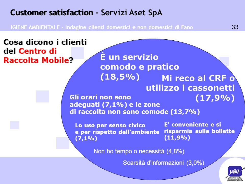 Customer satisfaction 33 Customer satisfaction - Servizi Aset SpA In generale, contatori (8,9 %) (8,4 %) Servizi i (7,3 %) Migliorare (7,3 %) Cosa dicono i clienti del Centro di Raccolta Mobile.