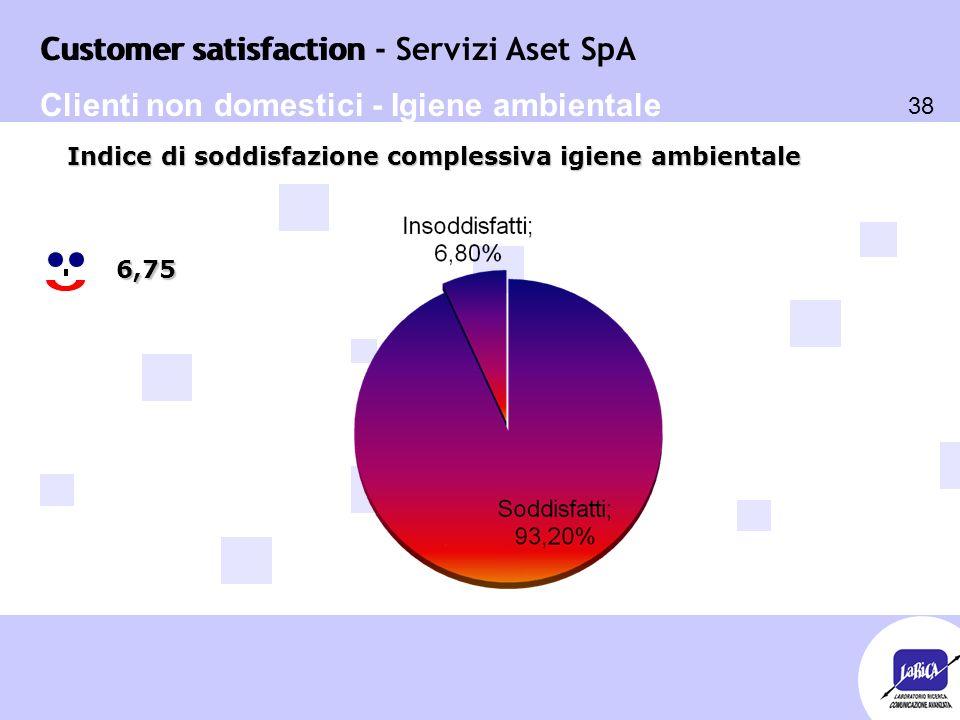 Customer satisfaction 38 Customer satisfaction - Servizi Aset SpA 6,75 Indice di soddisfazione complessiva igiene ambientale Clienti non domestici - Igiene ambientale