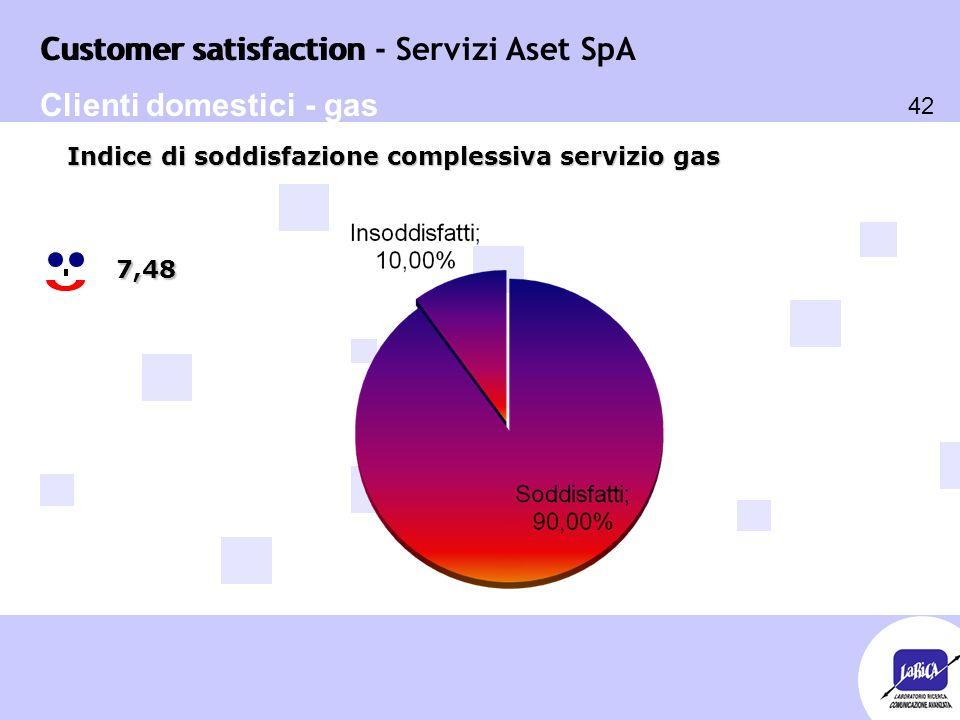 Customer satisfaction 42 Customer satisfaction - Servizi Aset SpA 7,48 Indice di soddisfazione complessiva servizio gas Clienti domestici - gas