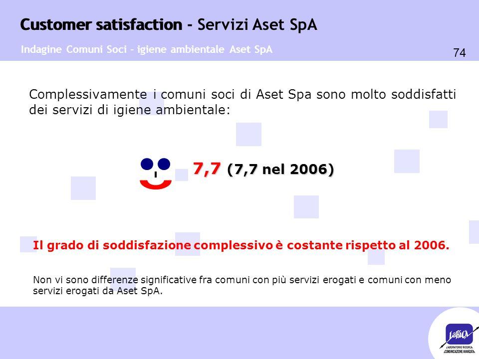 Customer satisfaction 74 Customer satisfaction - Servizi Aset SpA Complessivamente i comuni soci di Aset Spa sono molto soddisfatti dei servizi di igiene ambientale: 7,7 (7,7 nel 2006) Il grado di soddisfazione complessivo è costante rispetto al 2006.