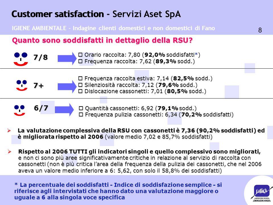 Customer satisfaction 8 Customer satisfaction - Servizi Aset SpA o Frequenza raccolta estiva: 7,14 (82,5% sodd.) o Silenziosità raccolta: 7,12 (79,6% sodd.) o Dislocazione cassonetti: 7,01 (80,5% sodd.) o Quantità cassonetti: 6,92 (79,1% sodd.) o Frequenza pulizia cassonetti: 6,34 (70,2% soddisfatti) o Orario raccolta: 7,80 (92,0% soddisfatti*) o Frequenza raccolta: 7,62 (89,3% sodd.) Quanto sono soddisfatti in dettaglio della RSU.