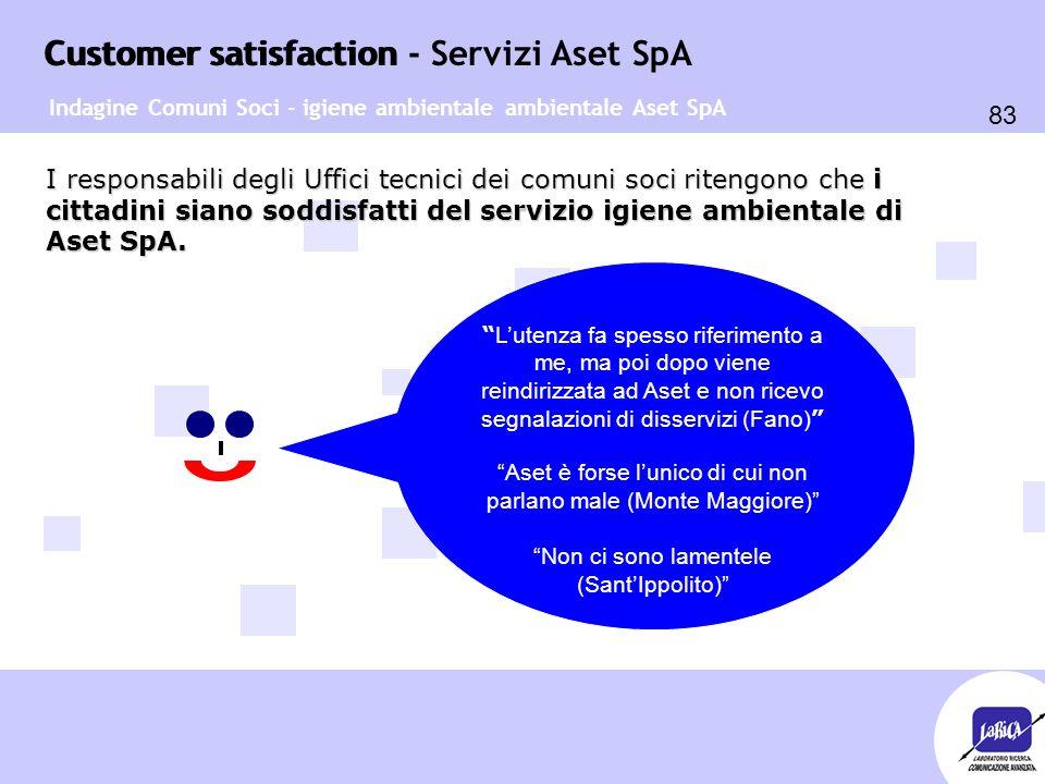 Customer satisfaction 83 Customer satisfaction - Servizi Aset SpA I responsabili degli Uffici tecnici dei comuni soci ritengono che i cittadini siano soddisfatti del servizio igiene ambientale di Aset SpA.