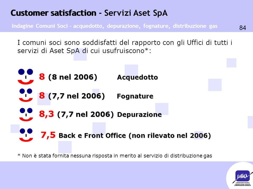Customer satisfaction 84 Customer satisfaction - Servizi Aset SpA I comuni soci sono soddisfatti del rapporto con gli Uffici di tutti i servizi di Aset SpA di cui usufruiscono*: 8 (8 nel 2006) Acquedotto * Non è stata fornita nessuna risposta in merito al servizio di distribuzione gas Indagine Comuni Soci – acquedotto, depurazione, fognature, distribuzione gas 8 (7,7 nel 2006) Fognature 8,3 (7,7 nel 2006) Depurazione 7,5 Back e Front Office (non rilevato nel 2006)