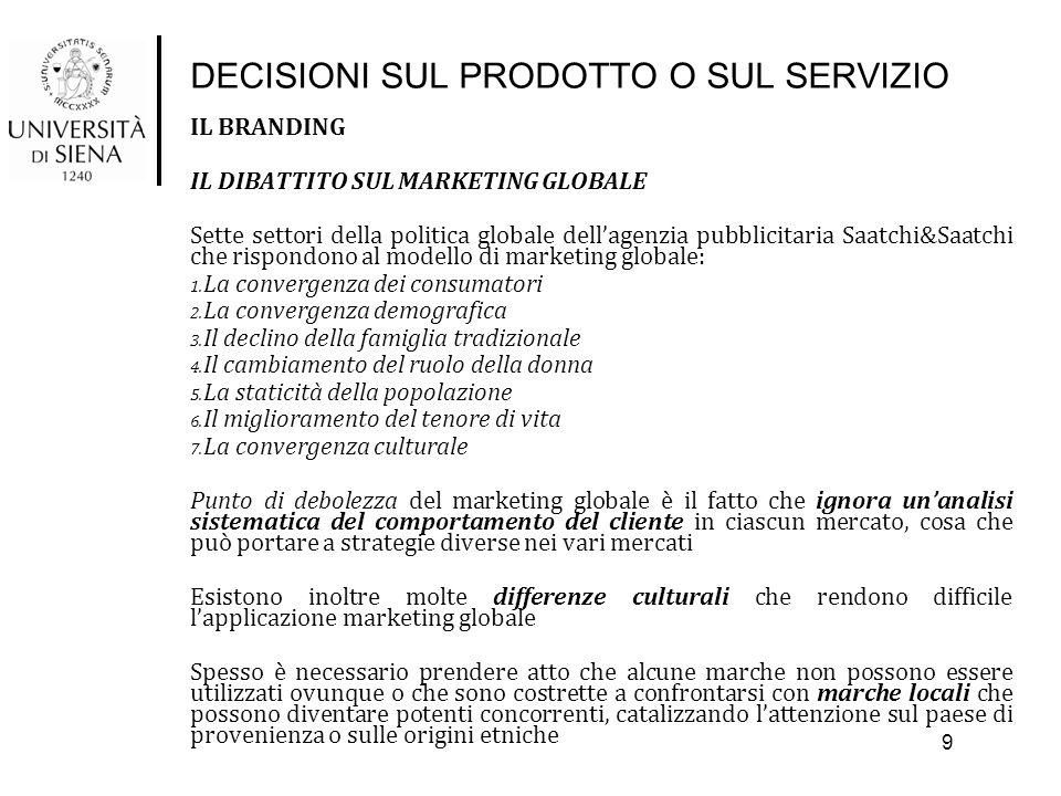 DECISIONI SUL PRODOTTO O SUL SERVIZIO IL BRANDING IL DIBATTITO SUL MARKETING GLOBALE Sette settori della politica globale dell'agenzia pubblicitaria Saatchi&Saatchi che rispondono al modello di marketing globale: 1.