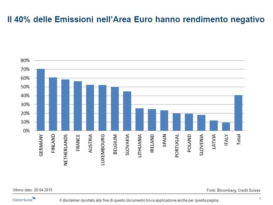 Il disclaimer riportato alla fine di questo documento trova applicazione anche per questa pagina. Il 40% delle Emissioni nell'Area Euro hanno rendimen