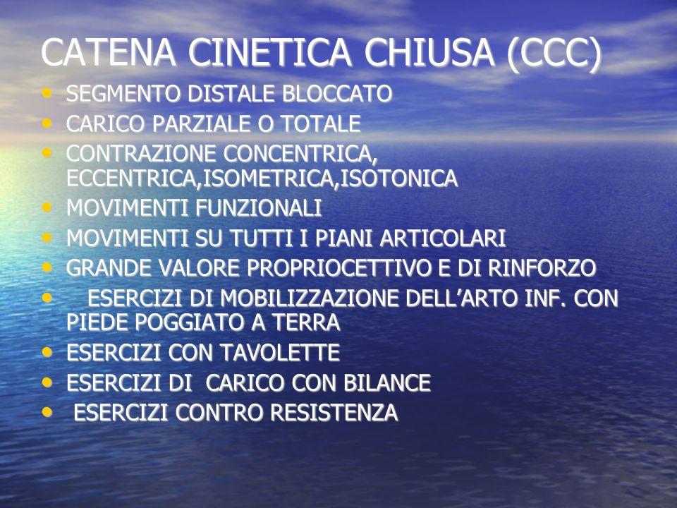 CATENA CINETICA CHIUSA (CCC) SEGMENTO DISTALE BLOCCATO SEGMENTO DISTALE BLOCCATO CARICO PARZIALE O TOTALE CARICO PARZIALE O TOTALE CONTRAZIONE CONCENT