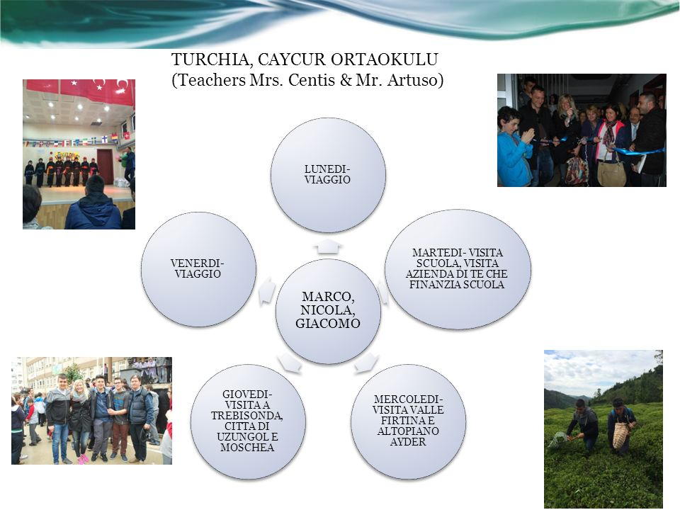 TURCHIA, CAYCUR ORTAOKULU (Teachers Mrs. Centis & Mr.