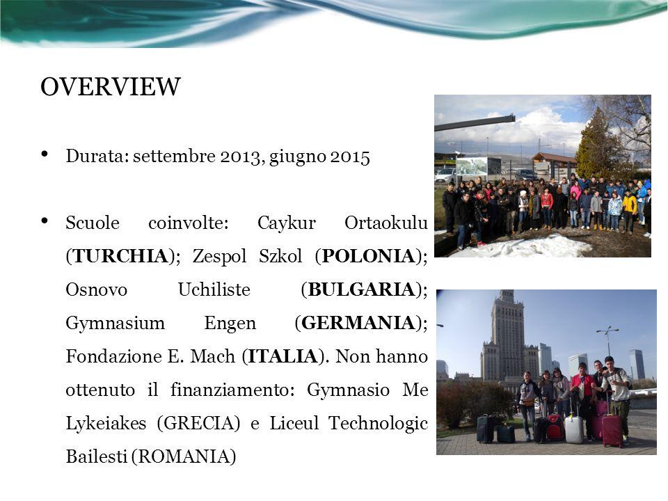 OVERVIEW Durata: settembre 2013, giugno 2015 Scuole coinvolte: Caykur Ortaokulu (TURCHIA); Zespol Szkol (POLONIA); Osnovo Uchiliste (BULGARIA); Gymnasium Engen (GERMANIA); Fondazione E.