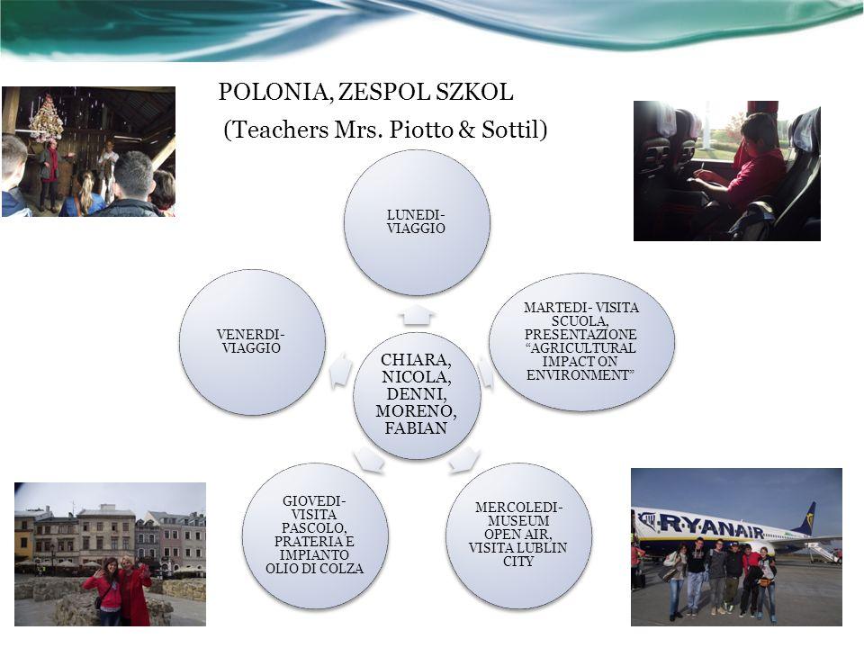 POLONIA, ZESPOL SZKOL (Teachers Mrs.