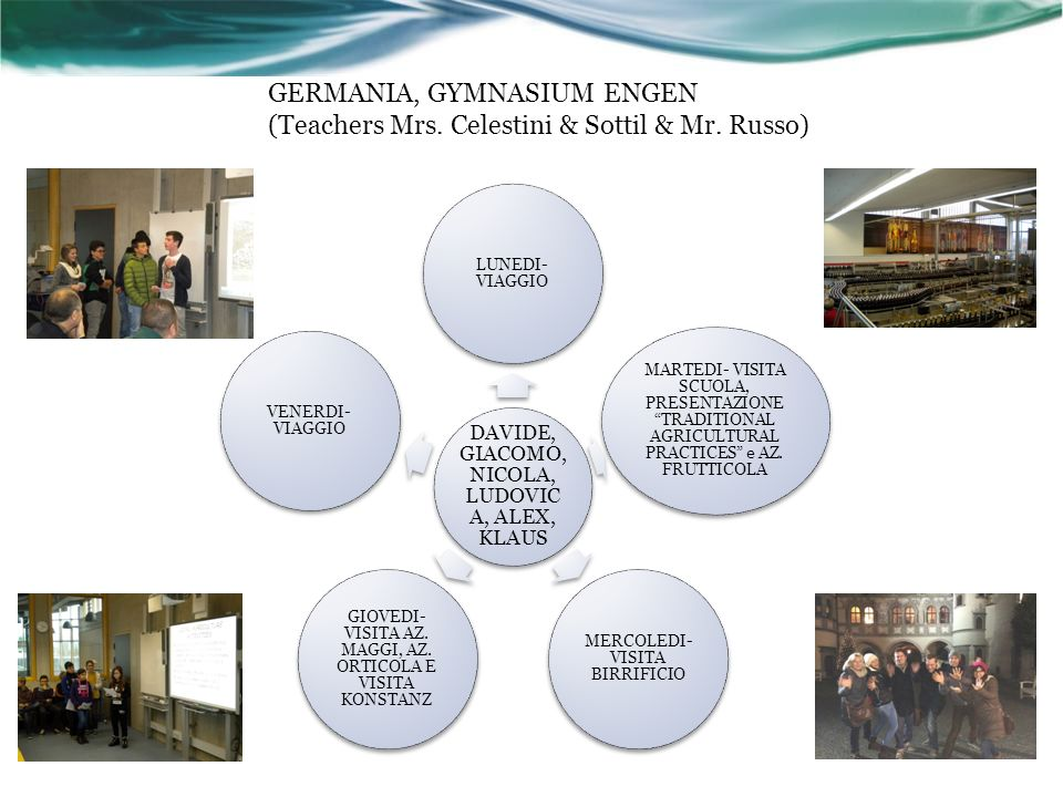 GERMANIA, GYMNASIUM ENGEN (Teachers Mrs. Celestini & Sottil & Mr.