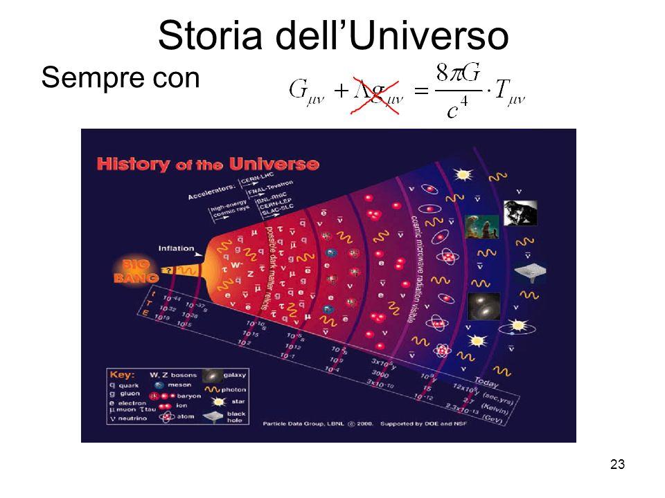 Storia dell'Universo Sempre con 23