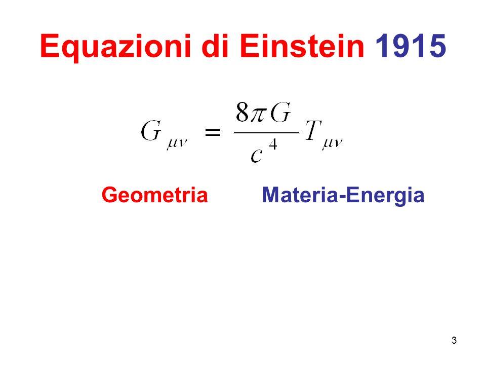 ...Eh … insomma... Poco dopo che Einstein aveva pubblicato il suo lavoro ….