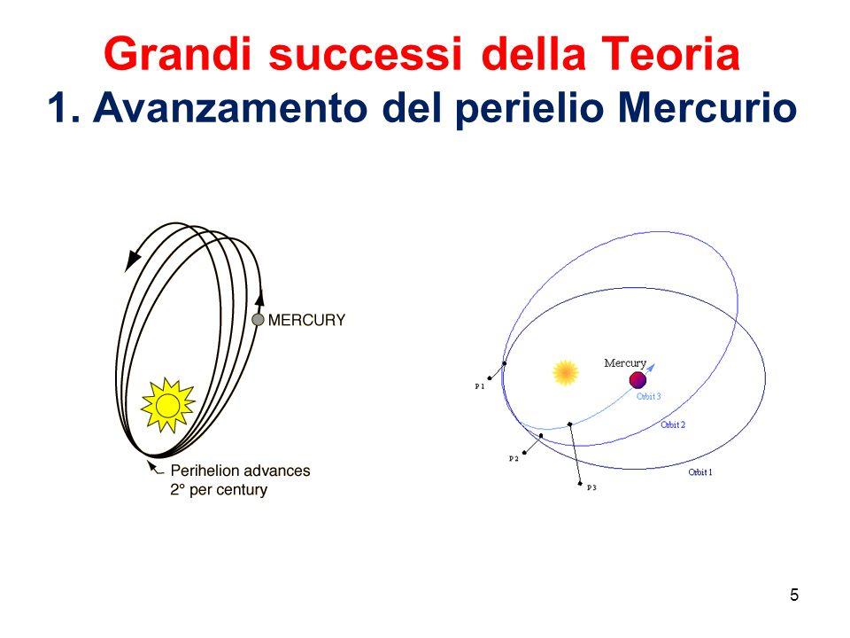 Grandi successi della Teoria 1. Avanzamento del perielio Mercurio 5