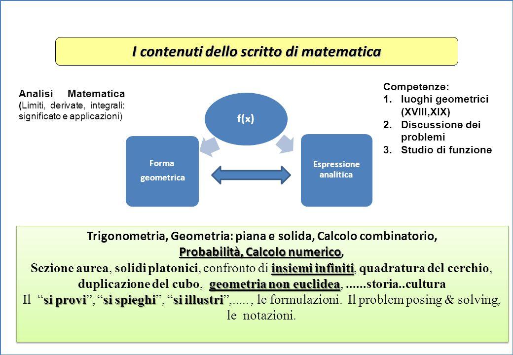 2 I contenuti dello scritto di matematica f(x) Forma geometrica Espressione analitica Trigonometria, Geometria: piana e solida, Calcolo combinatorio, Probabilità, Calcolo numerico Probabilità, Calcolo numerico, insiemi infiniti geometria non euclidea Sezione aurea, solidi platonici, confronto di insiemi infiniti, quadratura del cerchio, duplicazione del cubo, geometria non euclidea,......storia..cultura si provisi spieghisi illustri Il si provi , si spieghi , si illustri ,....., le formulazioni.