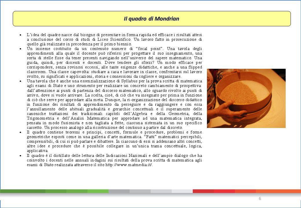 6 6 Il quadro di Mondrian
