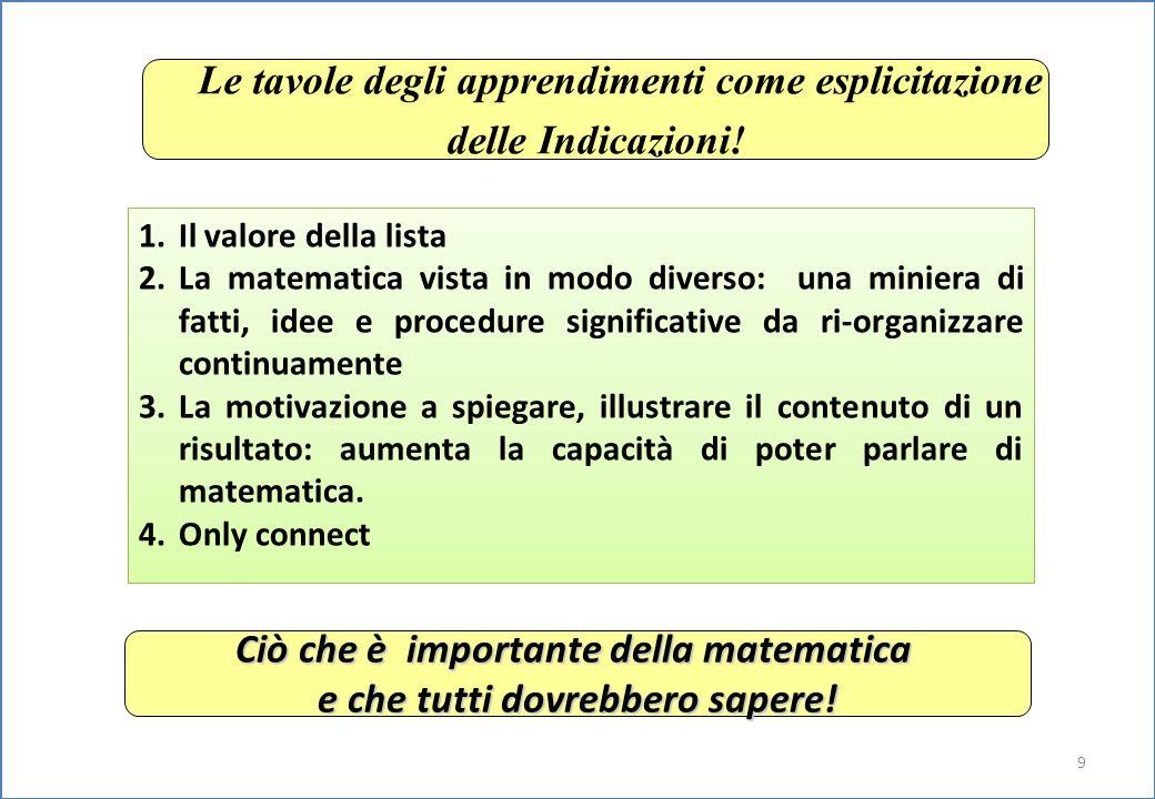 9 Ciò che è importante della matematica e che tutti dovrebbero sapere.