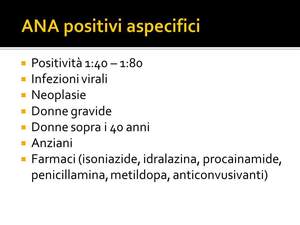  Positività 1:40 – 1:80  Infezioni virali  Neoplasie  Donne gravide  Donne sopra i 40 anni  Anziani  Farmaci (isoniazide, idralazina, procainam