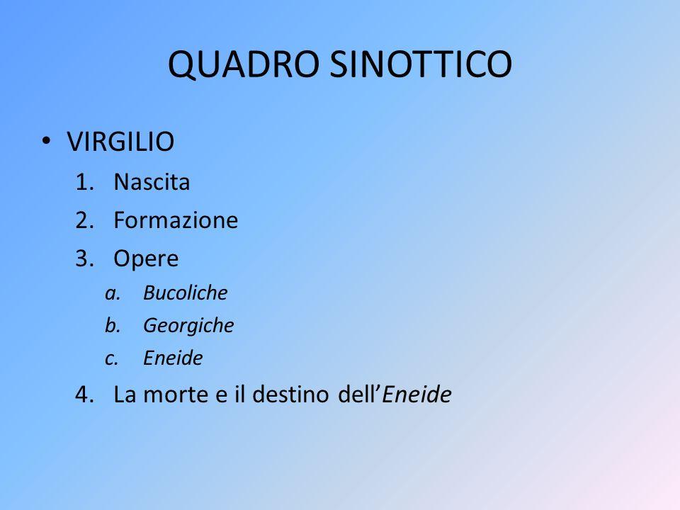 ENEIDE a.Argomento /protagonista b.Struttura c.Confronto con poemi omerici d.Analisi di: I.Fabula e intreccio II.Lo spazio III.Il tempo IV.La voce narrante
