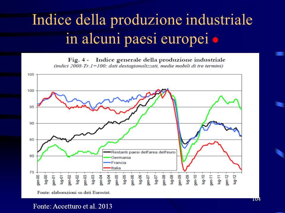 Indice della produzione industriale in alcuni paesi europei ● 104 Fonte: Accetturo et al. 2013