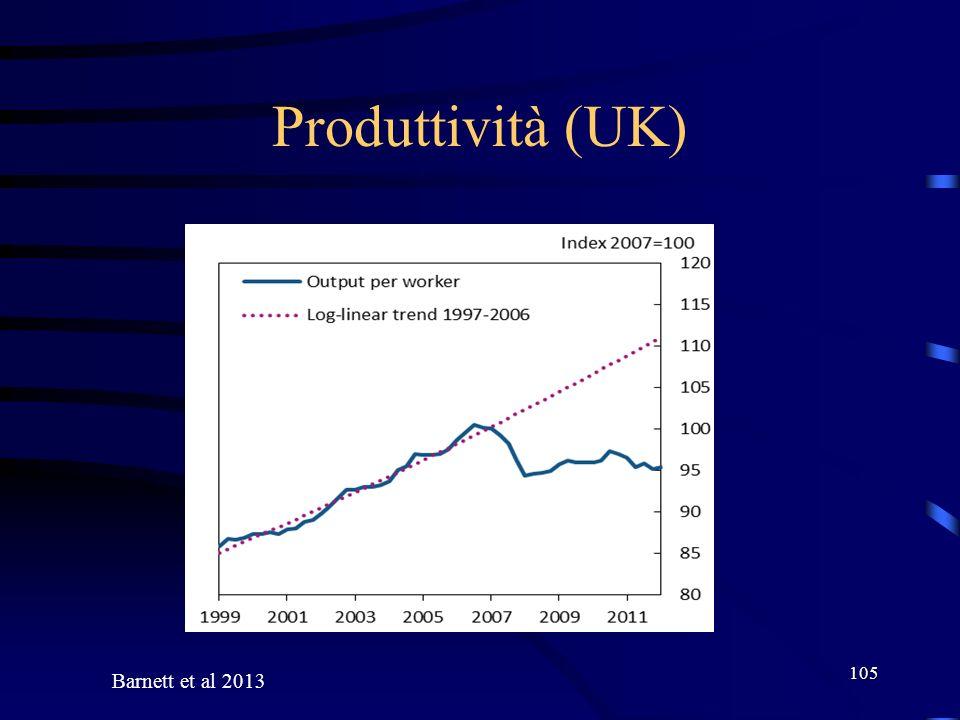 Produttività (UK) 105 Barnett et al 2013