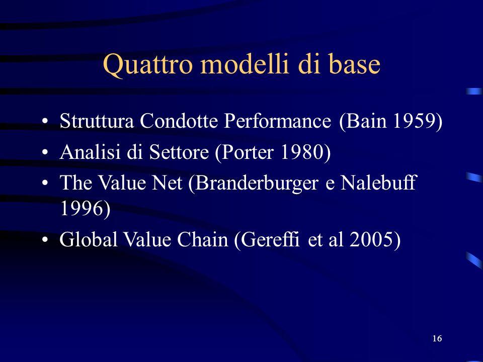Quattro modelli di base Struttura Condotte Performance (Bain 1959) Analisi di Settore (Porter 1980) The Value Net (Branderburger e Nalebuff 1996) Global Value Chain (Gereffi et al 2005) 16