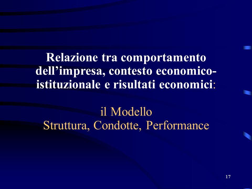 17 Relazione tra comportamento dell'impresa, contesto economico- istituzionale e risultati economici: il Modello Struttura, Condotte, Performance