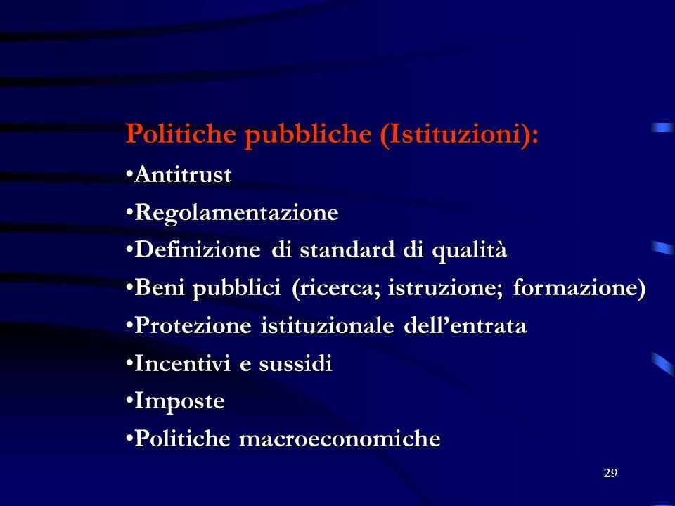 29 Politiche pubbliche (Istituzioni): AntitrustAntitrust RegolamentazioneRegolamentazione Definizione di standard di qualitàDefinizione di standard di qualità Beni pubblici (ricerca; istruzione; formazione)Beni pubblici (ricerca; istruzione; formazione) Protezione istituzionale dell'entrataProtezione istituzionale dell'entrata Incentivi e sussidiIncentivi e sussidi ImposteImposte Politiche macroeconomichePolitiche macroeconomiche