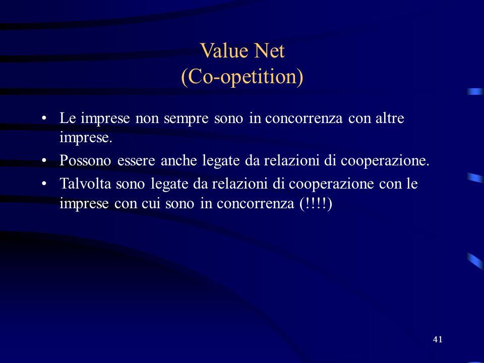 Value Net (Co-opetition) Le imprese non sempre sono in concorrenza con altre imprese.