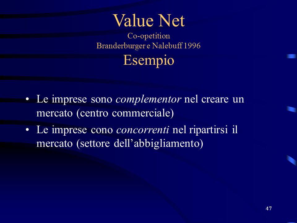 Value Net Co-opetition Branderburger e Nalebuff 1996 Esempio Le imprese sono complementor nel creare un mercato (centro commerciale) Le imprese cono concorrenti nel ripartirsi il mercato (settore dell'abbigliamento) 47