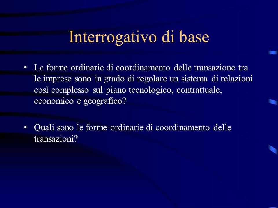 Interrogativo di base Le forme ordinarie di coordinamento delle transazione tra le imprese sono in grado di regolare un sistema di relazioni così complesso sul piano tecnologico, contrattuale, economico e geografico.