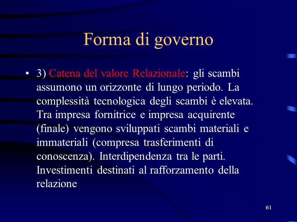 Forma di governo 3) Catena del valore Relazionale: gli scambi assumono un orizzonte di lungo periodo.