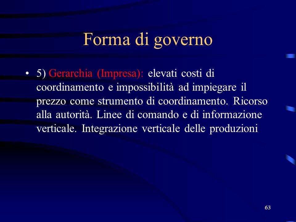 Forma di governo 5) Gerarchia (Impresa): elevati costi di coordinamento e impossibilità ad impiegare il prezzo come strumento di coordinamento.