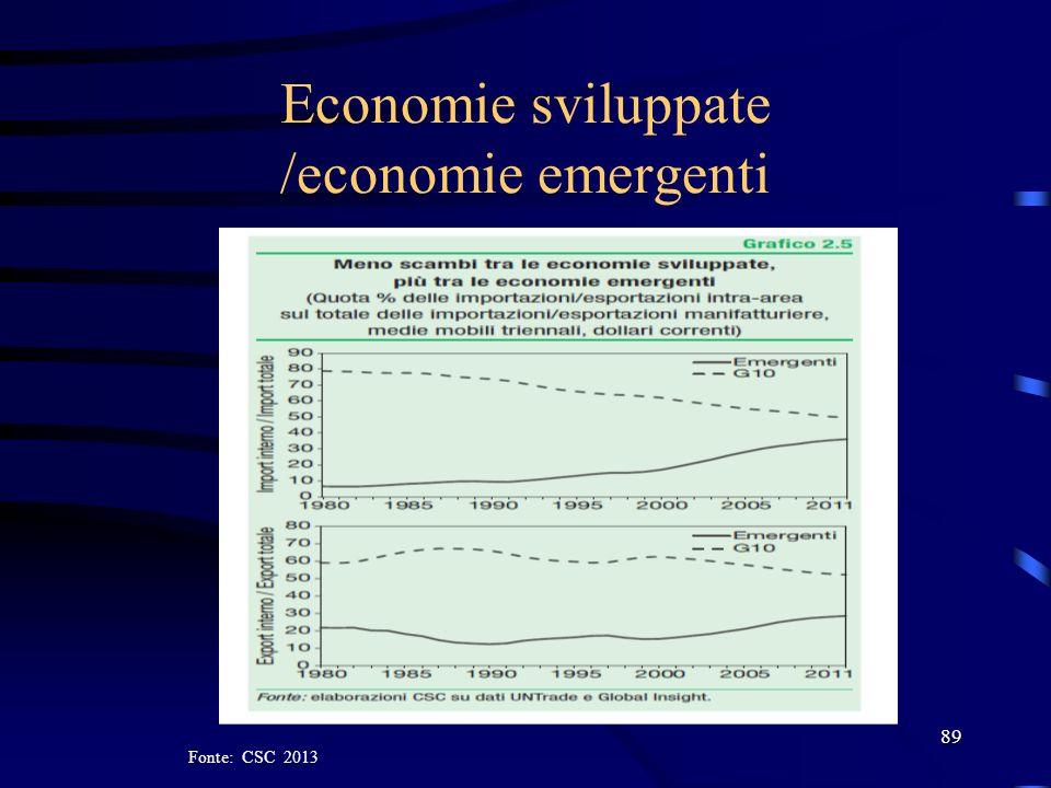 Economie sviluppate /economie emergenti 89 Fonte: CSC 2013