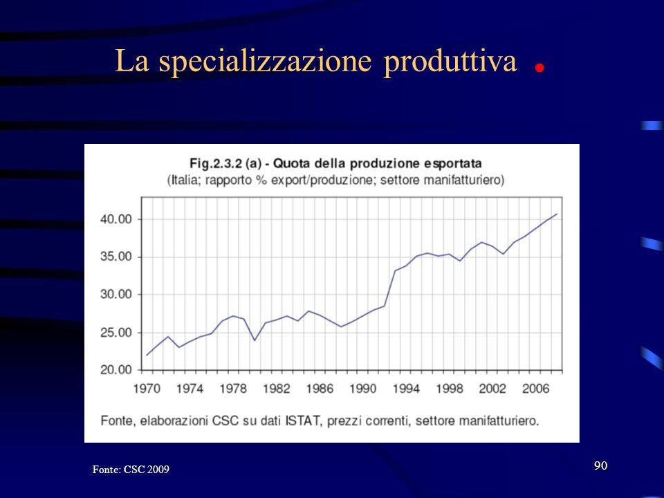 90 La specializzazione produttiva. Fonte: CSC 2009