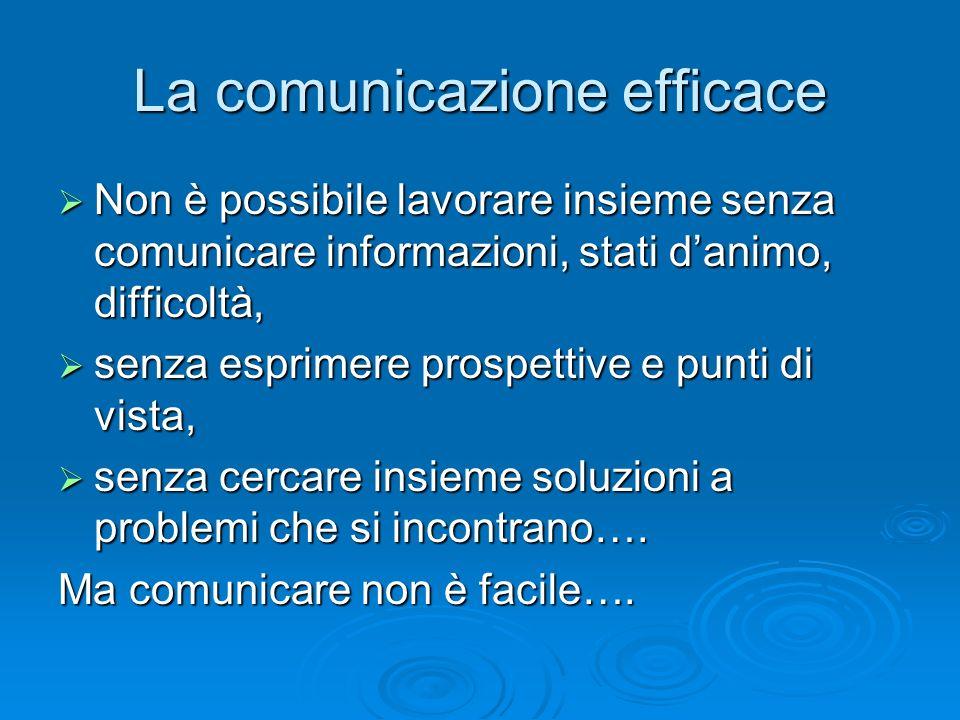La comunicazione efficace  Non è possibile lavorare insieme senza comunicare informazioni, stati d'animo, difficoltà,  senza esprimere prospettive e