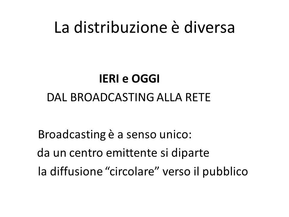 La distribuzione è diversa IERI e OGGI DAL BROADCASTING ALLA RETE Broadcasting è a senso unico: da un centro emittente si diparte la diffusione circolare verso il pubblico